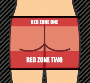 Spanking Zone Diagram